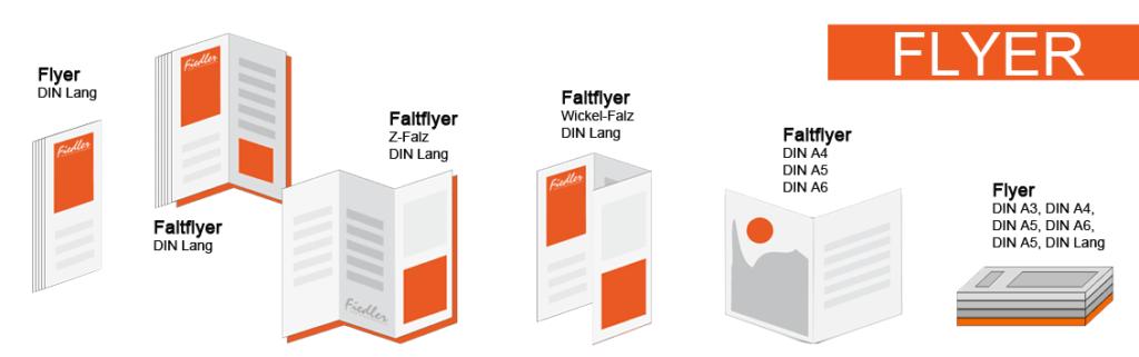 Flyer Formate und Optionen