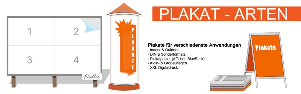 Plakate Einsatzgebiete & Anwendungen im Überblick