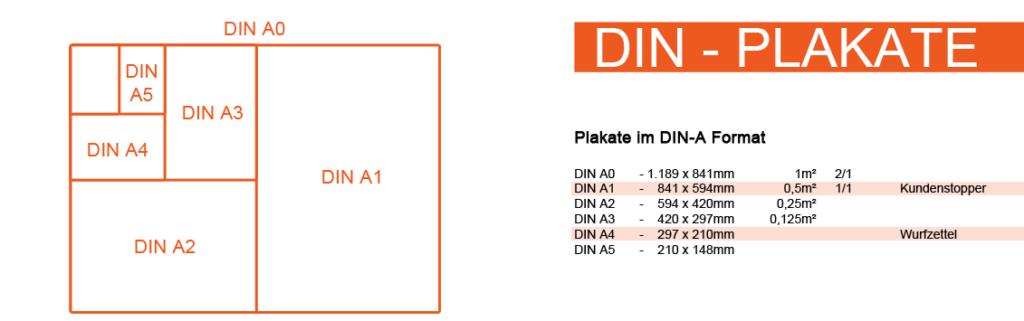 Plakate Din A-Formate & Größen im Überblick
